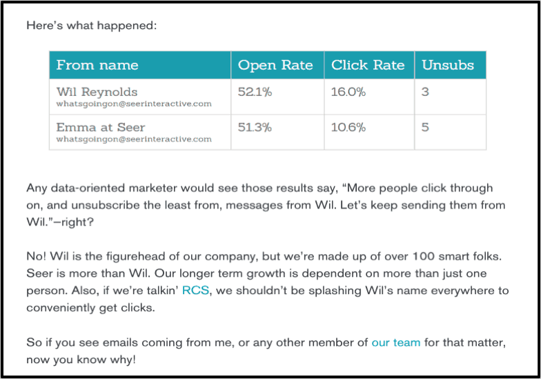 An data table with a turquoise heading and text undernearth