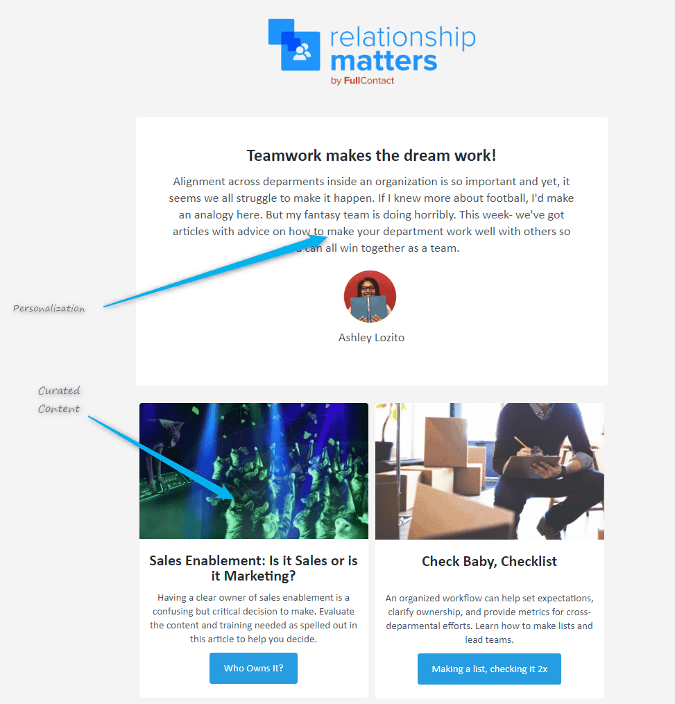 A example of a curated email newsletter