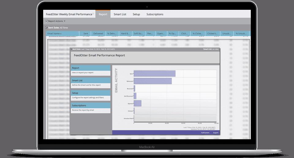 Marketo blog performance report